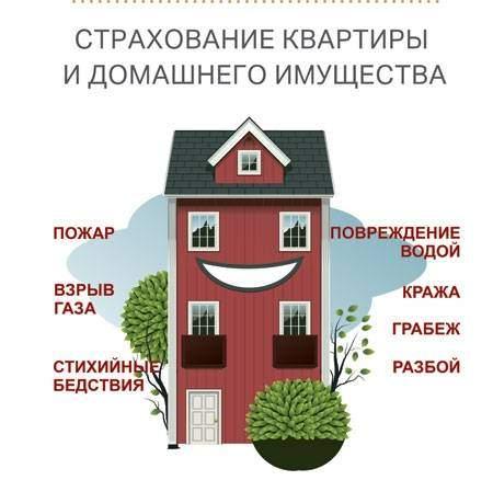 Диаспаре обязательно ли страховать квартиру в ипотеке сбербанка спросил