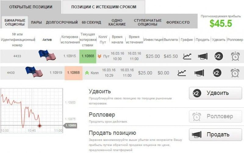 Бинарные опционы украинские банки механизм торговли на forex