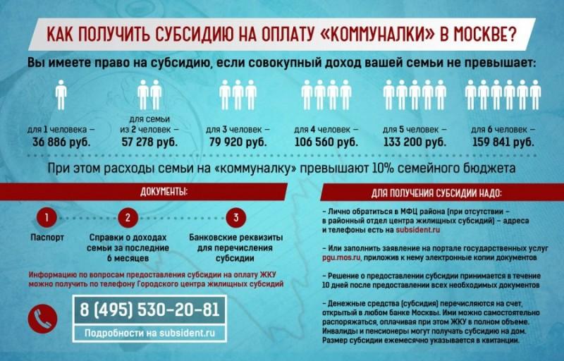 Изображение - Бюджетная субсидия - что это такое byudzhetnaya-subsidiya-chto-eto-takoe1-e1478198899477