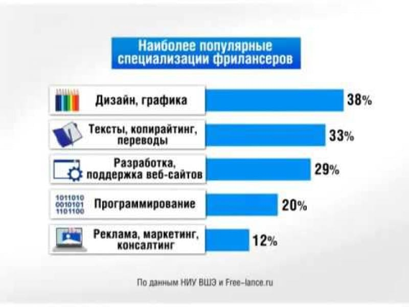 Изображение - Дополнительный заработок в москве для женщин и мужчин dopolnitelnyj-zarabotok-v-Moskve.4-e1494228370701
