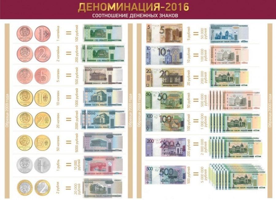 Изображение - Как называются деньги в белоруссии kak-nazyvayutsya-dengi-v-belorussii81-e1471638220131