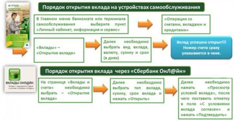 Изображение - Как открыть валютный счет в банке физическому лицу kak-otkryt-valyutnyj-schet-v-banke-fizicheskomu-litsu.4-e1507487963141