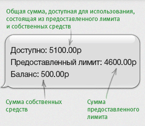 Изображение - Как воспользоваться кредитом доверия на мегафоне kak-podklyuchit-kredit-doveriya-Megafon1