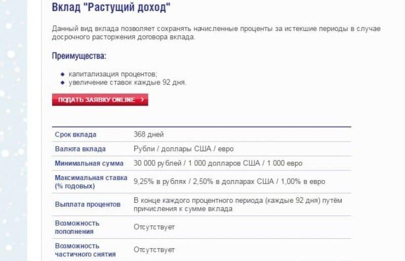 Изображение - Надежные банки москвы с высоким процентом по вкладам nadezhnye-vklady-v-bankah-Moskvy.2-e1486135100960