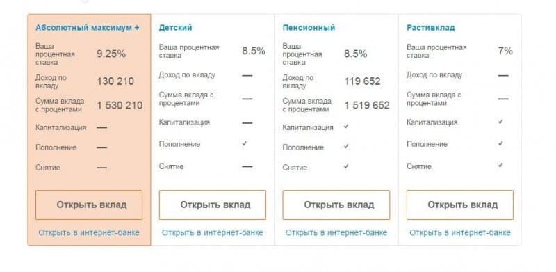 Изображение - Надежные банки москвы с высоким процентом по вкладам nadezhnye-vklady-v-bankah-Moskvy.3-e1486134997733