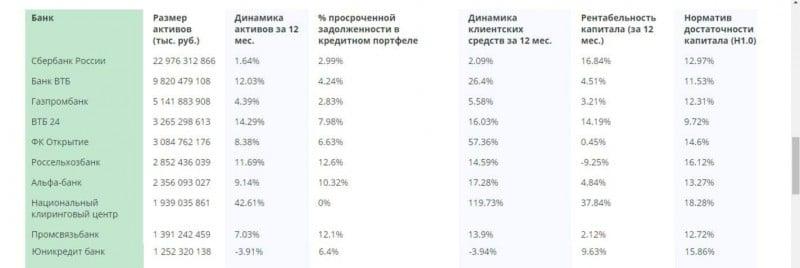 Изображение - Надежные банки москвы с высоким процентом по вкладам nadezhnye-vklady-v-bankah-Moskvy.4-e1486134969921