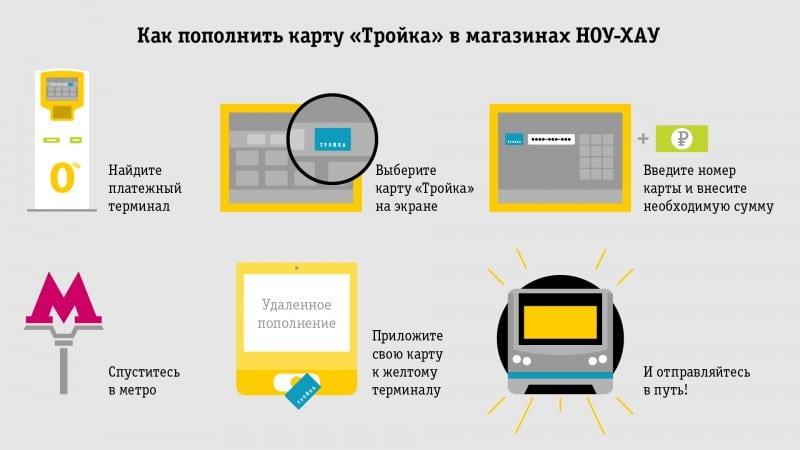 Изображение - Пополнение карты тройка все способы popolnenie-karty-trojka-vse-sposoby3-e1468836333784