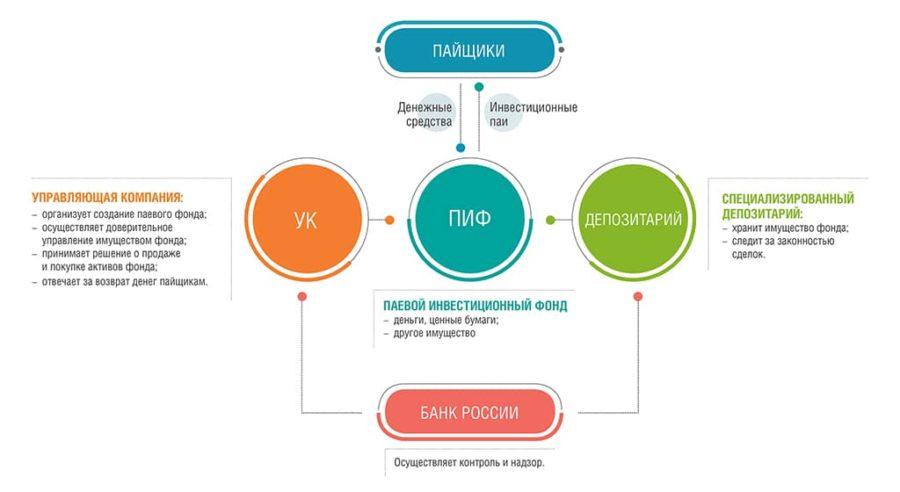 Изображение - Открываем вклад под 12 процентов годовых vklad-12-protsentov-godovyh1-1-e1509049497585