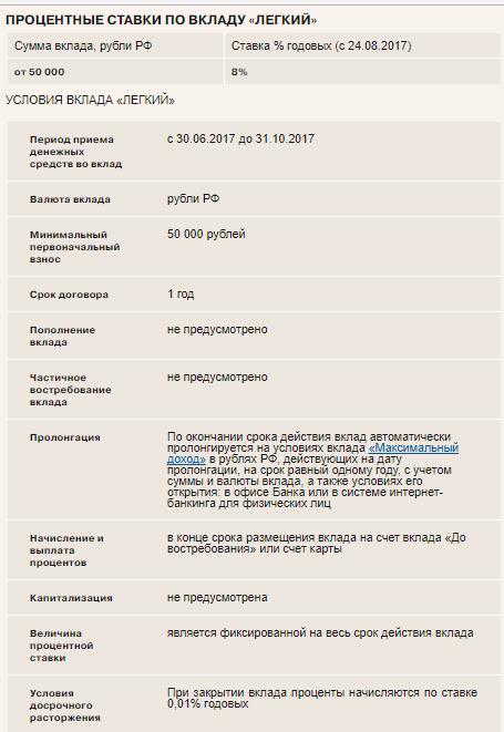 Изображение - Проценты по вкладам связь банка на сегодня vklady-Svyaz-Banka2